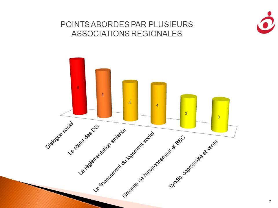 8 POINTS ABORDES PAR PLUSIEURS ASSOCIATIONS REGIONALES