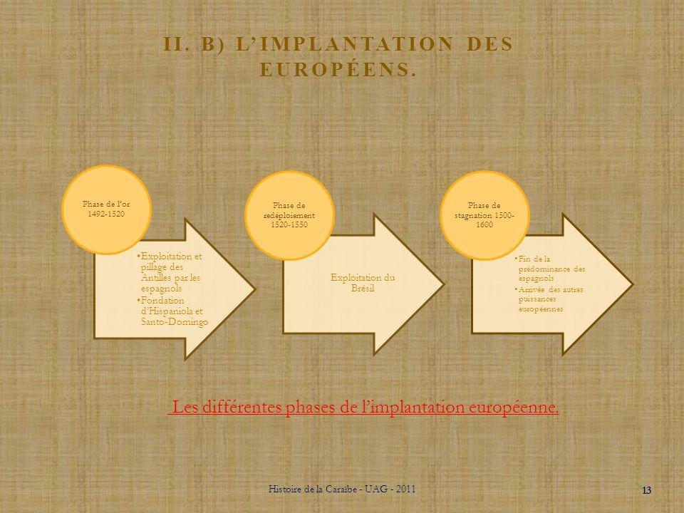 II. A)PREMIER CONTACT Histoire de la Caraïbe - UAG - 2011 12 Loin des idées reçues, lors du premier contact,les européens furent très bien accueillis
