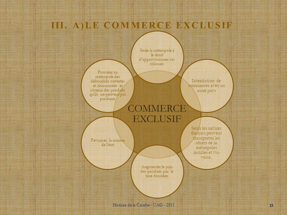 III. COLONISATION ET ESCLAVAGE La mise en place des sociétés coloniales se fait par le développement des Compagnies de Commerce, celles-ci mutualisent