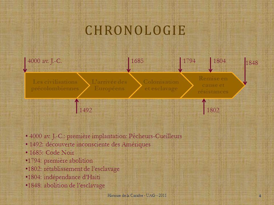 INTRODUCTION Lhistoire des caraïbes entre cohabitation, colonisation, esclavage et résistances. Cest en 4000 av. J.-C., que la première civilisation f