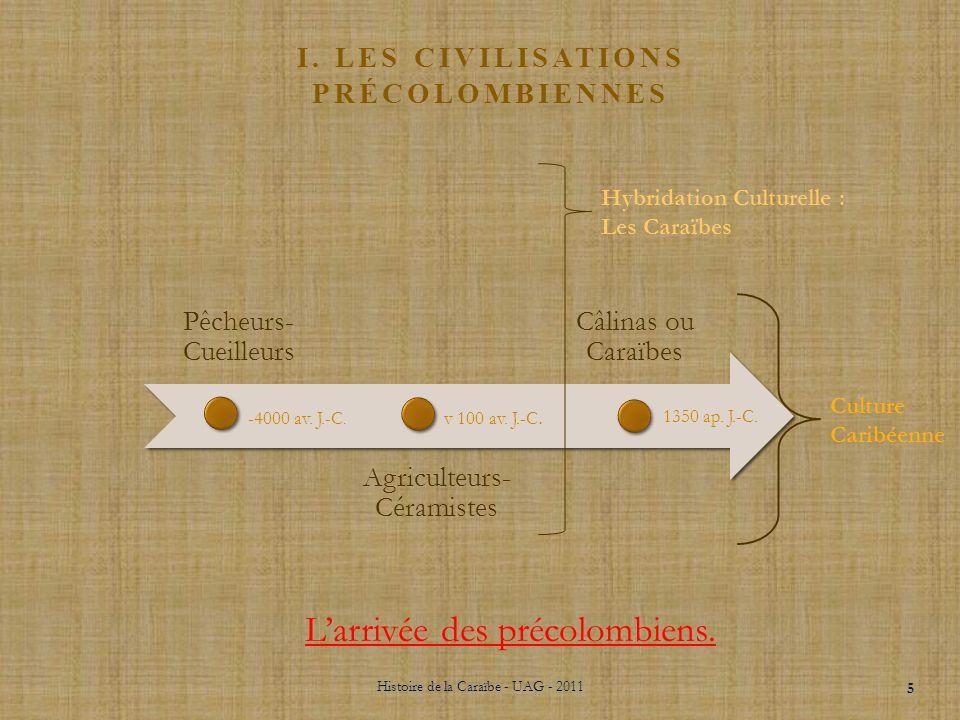 CHRONOLOGIE Les civilisations précolombiennes Larrivée des Européens Colonisation et esclavage Remise en cause et résistances Histoire de la Caraïbe -