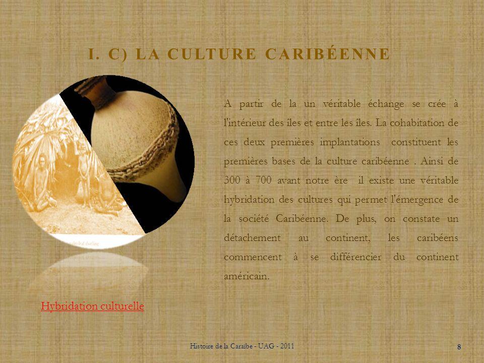 I. B) LES AGRICULTEURS CÉRAMISTES Histoire de la Caraïbe - UAG - 2011 7 La deuxième installation fut l'implantation des cultivateurs céramistes. Ils s