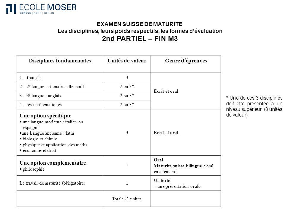 Disciplines fondamentalesUnités de valeurGenre dépreuves 1. français3 Ecrit et oral 2. 2 e langue nationale : allemand2 ou 3* 3. 3 e langue : anglais2