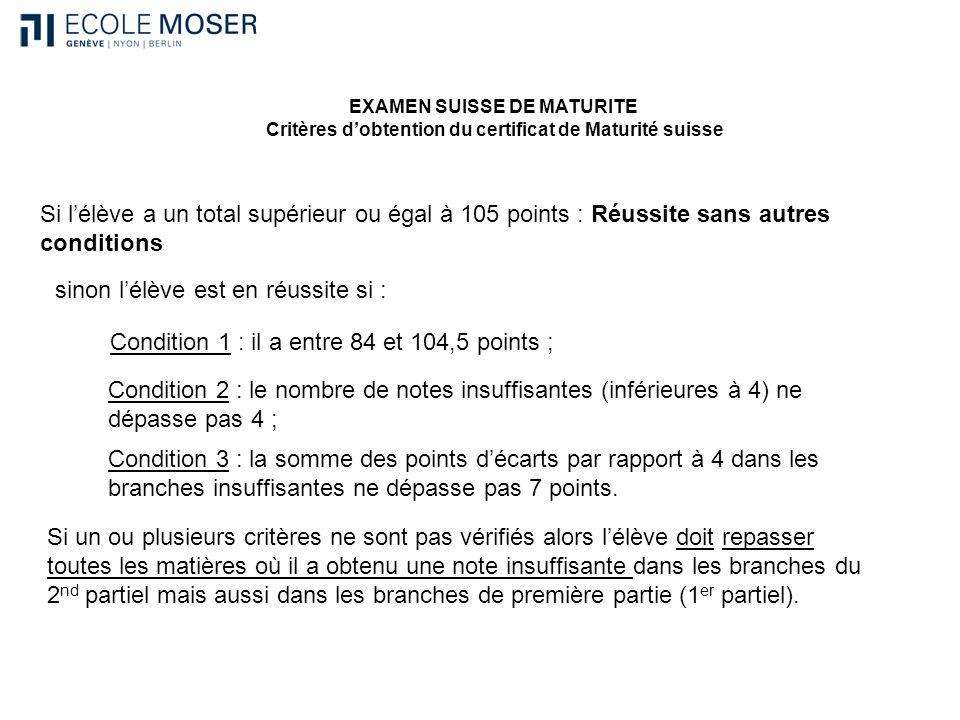 EXAMEN SUISSE DE MATURITE Critères dobtention du certificat de Maturité suisse Si lélève a un total supérieur ou égal à 105 points : Réussite sans aut