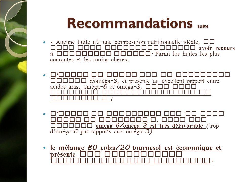 Recommandations suite Aucune huile n ' a une composition nutritionnelle idéale, il faut donc obligatoirement avoir recours à plusieurs huiles. Parmi l