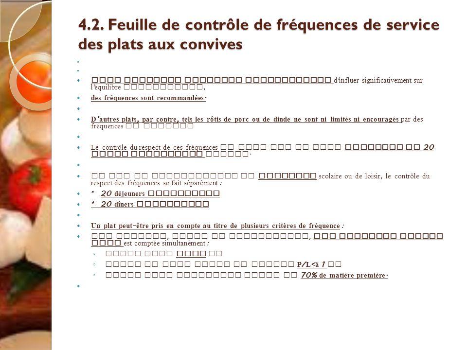 4.2. Feuille de contrôle de fréquences de service des plats aux convives Pour certains aliments susceptibles d ' influer significativement sur l ' équ