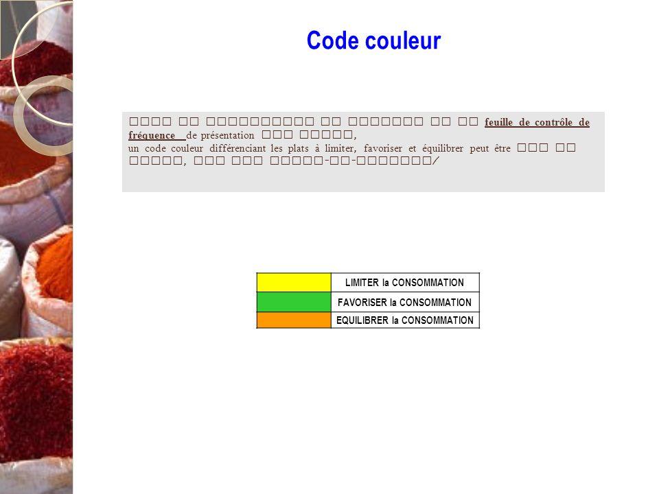 Code couleur LIMITER la CONSOMMATION FAVORISER la CONSOMMATION EQUILIBRER la CONSOMMATION Afin de simplifier la lecture de la feuille de contrôle de f