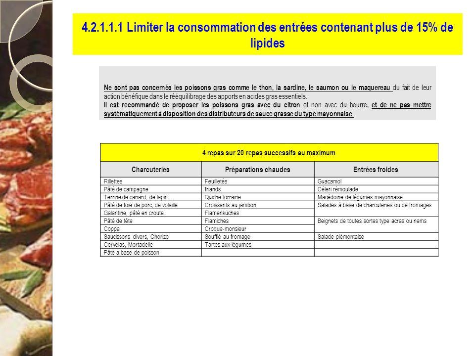 4.2.1.1.1 Limiter la consommation des entrées contenant plus de 15% de lipides 4 repas sur 20 repas successifs au maximum CharcuteriesPréparations cha