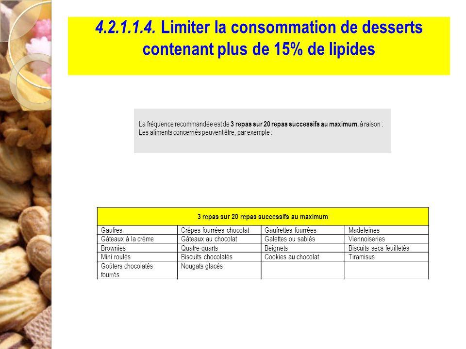 4.2.1.1.4. Limiter la consommation de desserts contenant plus de 15% de lipides 3 repas sur 20 repas successifs au maximum GaufresCrêpes fourrées choc