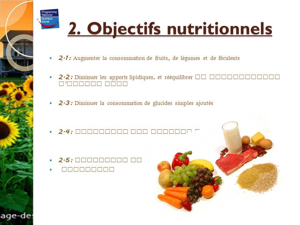 2. Objectifs nutritionnels 2.1 : Augmenter la consommation de fruits, de légumes et de féculents 2.2 : Diminuer les apports lipidiques, et rééquilibre