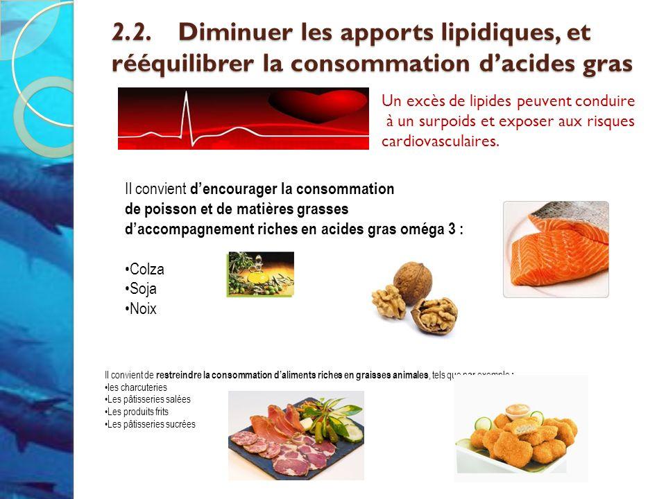 2.2. Diminuer les apports lipidiques, et rééquilibrer la consommation dacides gras Un excès de lipides peuvent conduire à un surpoids et exposer aux r