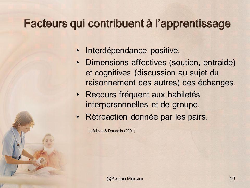 Interdépendance positive. Dimensions affectives (soutien, entraide) et cognitives (discussion au sujet du raisonnement des autres) des échanges. Recou