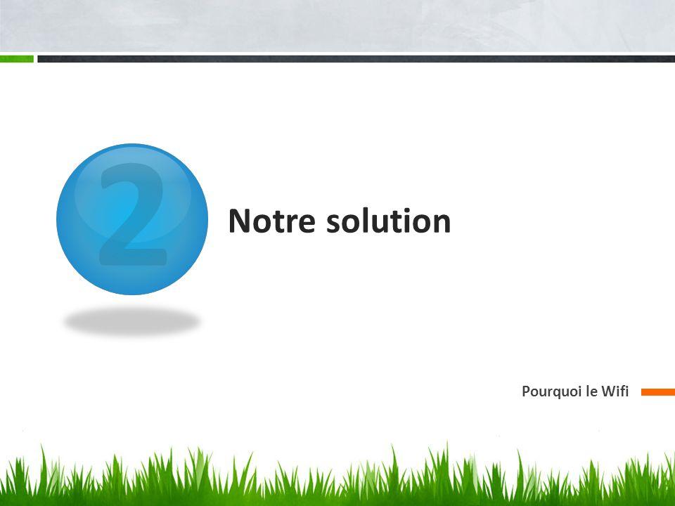 2 Notre solution Pourquoi le Wifi