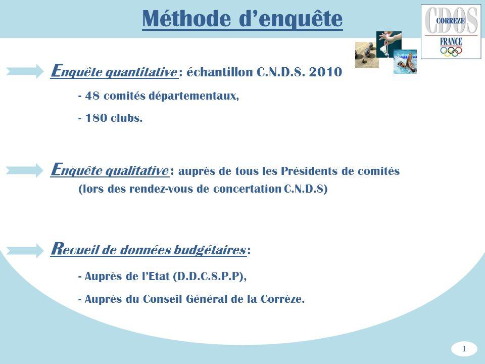 Méthode denquête 1 E nquête quantitative : échantillon C.N.D.S. 2010 - 48 comités départementaux, - 180 clubs. E nquête qualitative : auprès de tous l