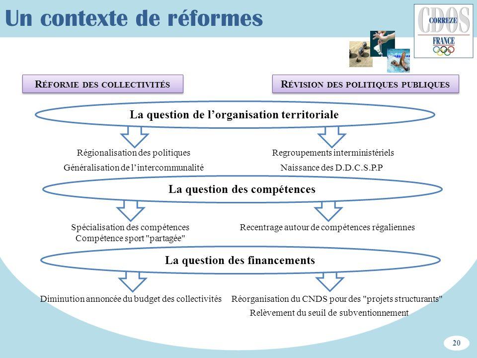 Un contexte de réformes La question des compétences La question de lorganisation territoriale La question des financements Spécialisation des compéten