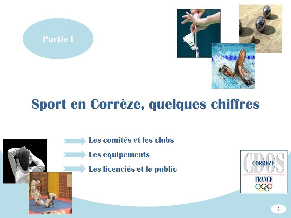 COMITE DEPARTEMENTAL OLYMPIQUE ET SPORTIF DE LA CORREZE (C.D.O.S.) Maison D é partementale des Sports - 16 av.