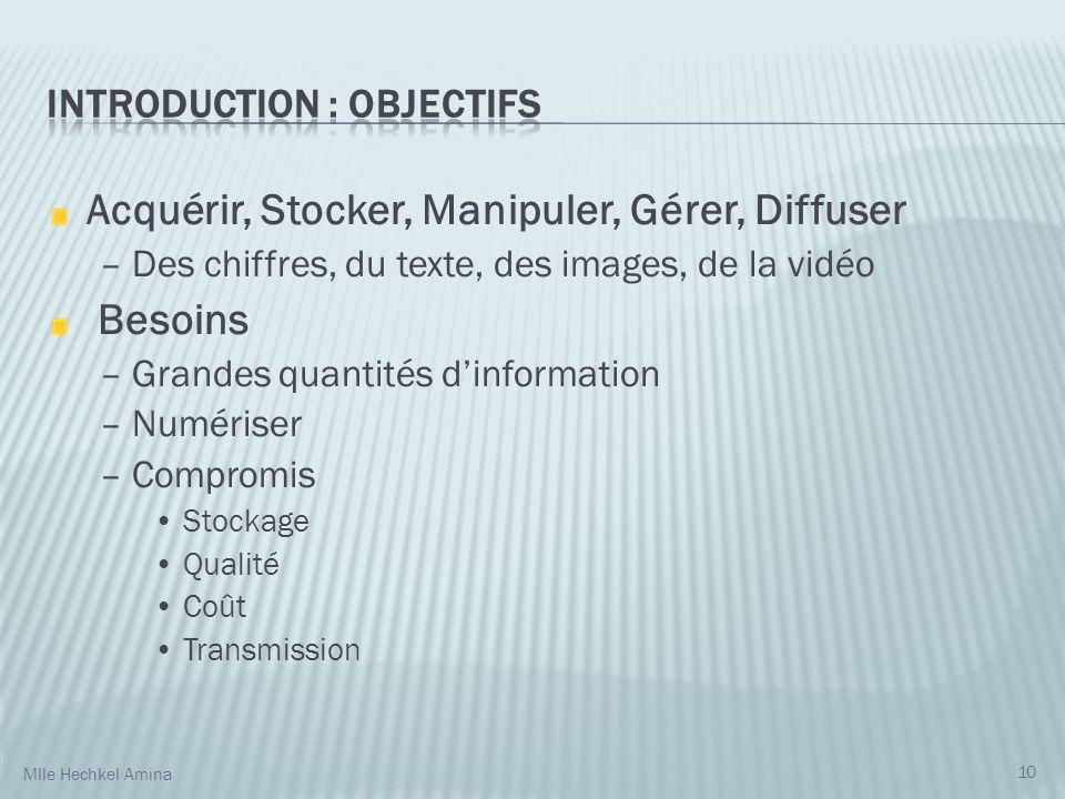 Acquérir, Stocker, Manipuler, Gérer, Diffuser – Des chiffres, du texte, des images, de la vidéo Besoins – Grandes quantités dinformation – Numériser –