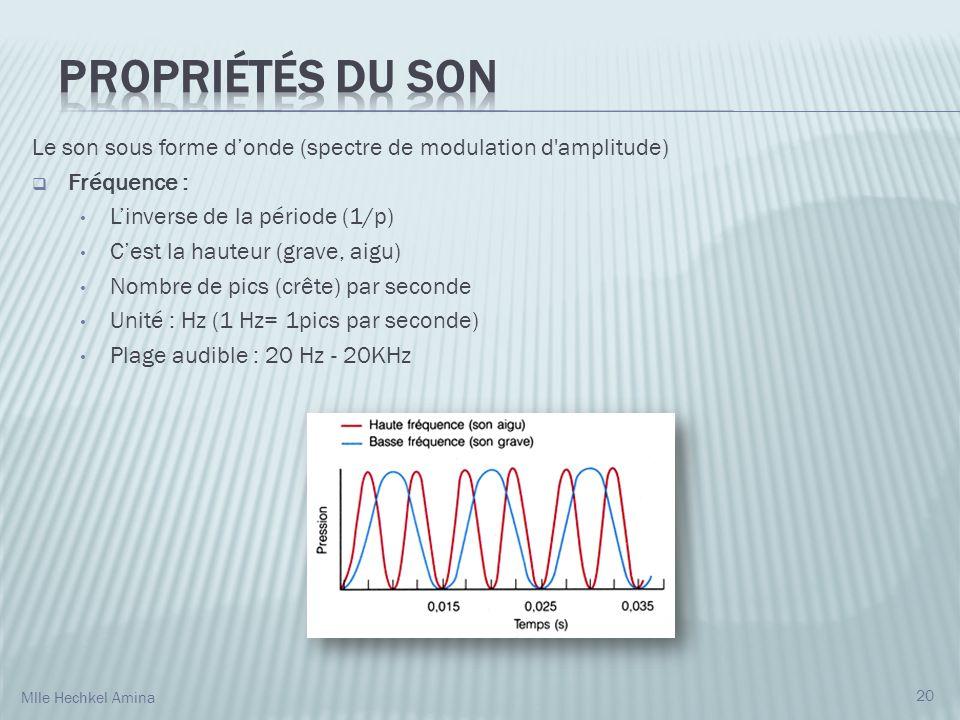 Le son sous forme donde (spectre de modulation d amplitude) Fréquence : Linverse de la période (1/p) Cest la hauteur (grave, aigu) Nombre de pics (crête) par seconde Unité : Hz (1 Hz= 1pics par seconde) Plage audible : 20 Hz - 20KHz 20 Mlle Hechkel Amina