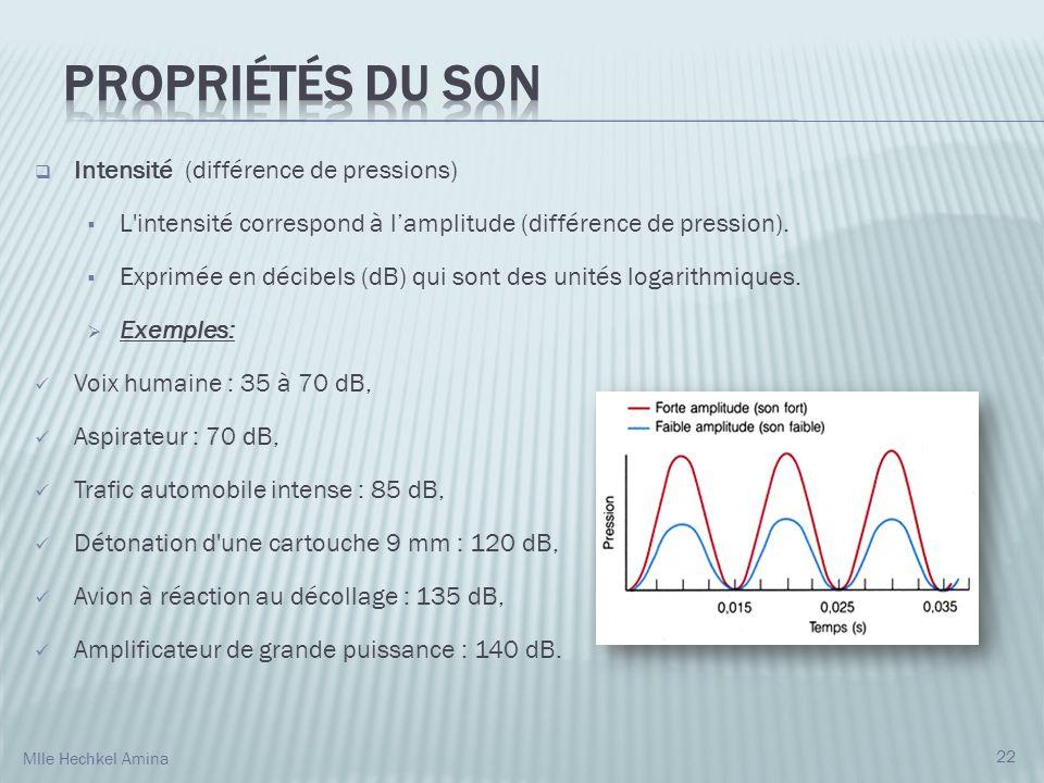 Intensité (différence de pressions) L'intensité correspond à lamplitude (différence de pression). Exprimée en décibels (dB) qui sont des unités logari