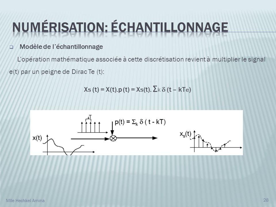 Modèle de léchantillonnage Lopération mathématique associée à cette discrétisation revient à multiplier le signal e(t) par un peigne de Dirac Te (t): X s (t) = X(t).p (t) = X s (t).