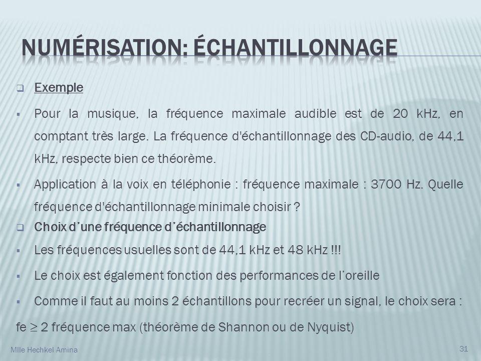 Exemple Pour la musique, la fréquence maximale audible est de 20 kHz, en comptant très large. La fréquence d'échantillonnage des CD-audio, de 44,1 kHz