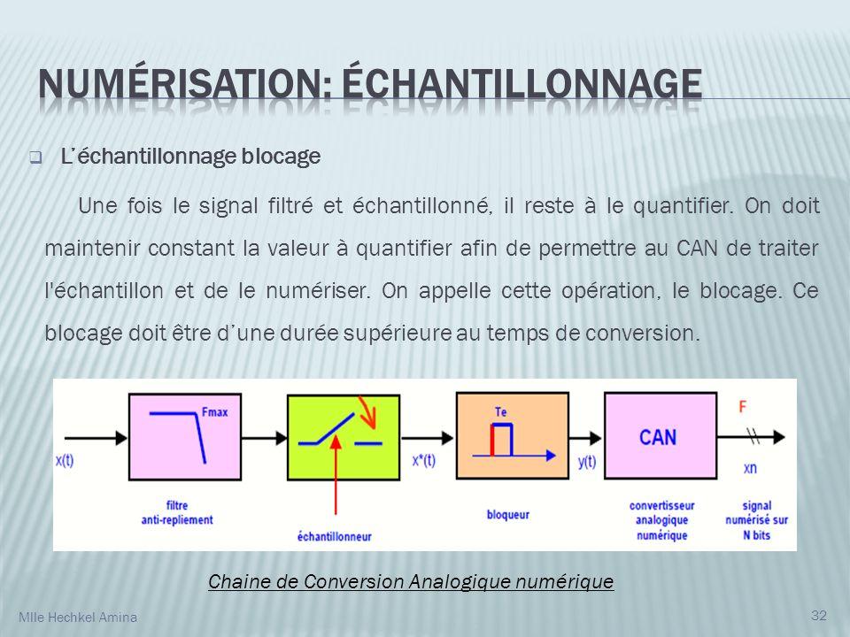 Léchantillonnage blocage Une fois le signal filtré et échantillonné, il reste à le quantifier.