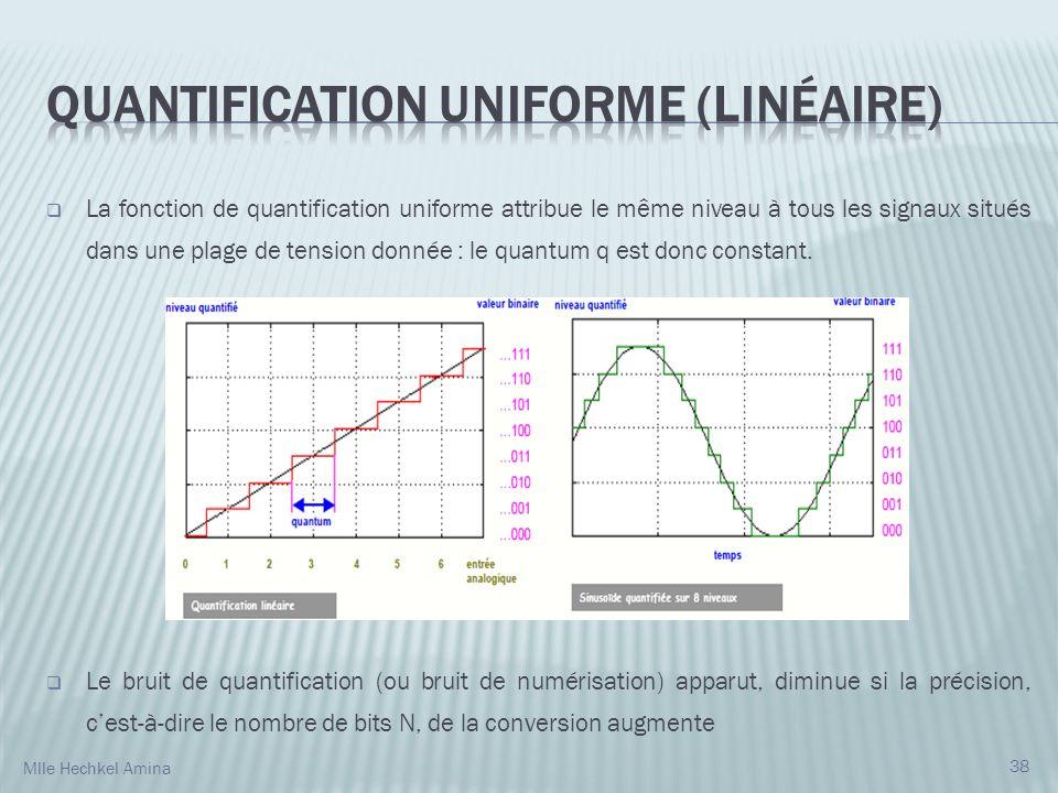 La fonction de quantification uniforme attribue le même niveau à tous les signaux situés dans une plage de tension donnée : le quantum q est donc constant.