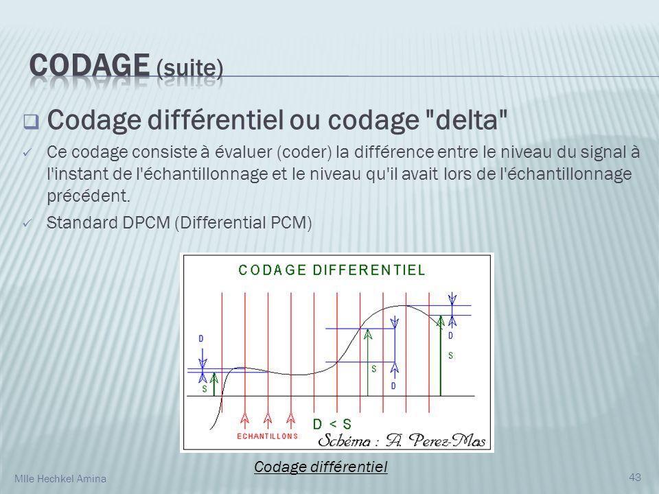 Codage différentiel ou codage delta Ce codage consiste à évaluer (coder) la différence entre le niveau du signal à l instant de l échantillonnage et le niveau qu il avait lors de l échantillonnage précédent.