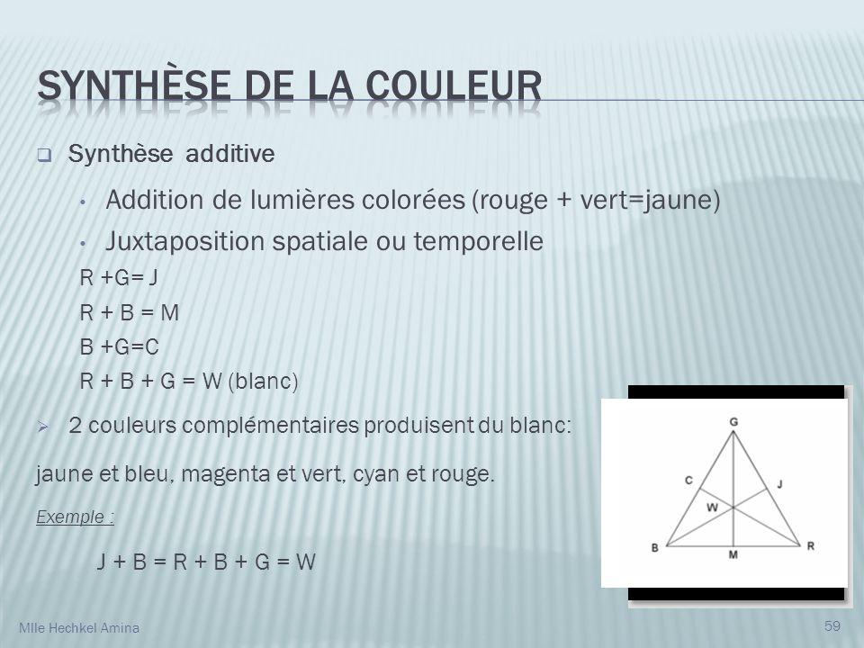 Synthèse additive Addition de lumières colorées (rouge + vert=jaune) Juxtaposition spatiale ou temporelle R +G= J R + B = M B +G=C R + B + G = W (blanc) 2 couleurs complémentaires produisent du blanc: jaune et bleu, magenta et vert, cyan et rouge.