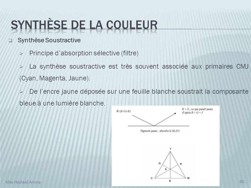 Synthèse Soustractive Principe dabsorption sélective (filtre) La synthèse soustractive est très souvent associée aux primaires CMJ (Cyan, Magenta, Jau