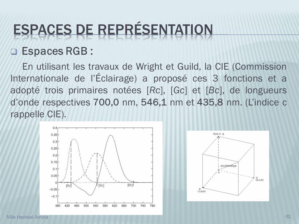 Espaces RGB : En utilisant les travaux de Wright et Guild, la CIE (Commission Internationale de lÉclairage) a proposé ces 3 fonctions et a adopté trois primaires notées [Rc], [Gc] et [Bc], de longueurs donde respectives 700,0 nm, 546,1 nm et 435,8 nm.