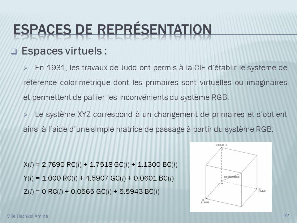Espaces virtuels : En 1931, les travaux de Judd ont permis à la CIE détablir le système de référence colorimétrique dont les primaires sont virtuelles ou imaginaires et permettent de pallier les inconvénients du système RGB.