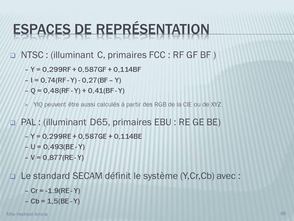 NTSC : (illuminant C, primaires FCC : RF GF BF ) – Y = 0,299RF + 0,587GF + 0,114BF – I = 0,74(RF - Y) - 0,27(BF – Y) – Q = 0,48(RF - Y) + 0,41(BF - Y) YIQ peuvent être aussi calculés à partir des RGB de la CIE ou de XYZ.