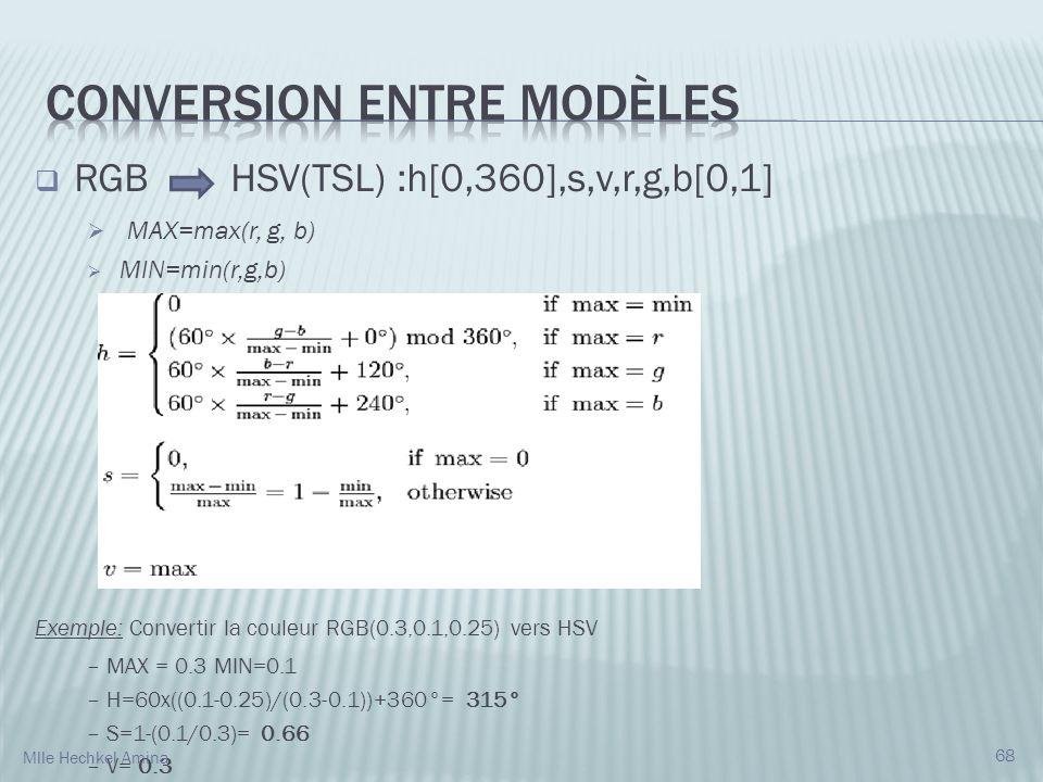 RGB HSV(TSL) :h[0,360],s,v,r,g,b[0,1] MAX=max(r, g, b) MIN=min(r,g,b) Exemple: Convertir la couleur RGB(0.3,0.1,0.25) vers HSV – MAX = 0.3 MIN=0.1 – H=60x((0.1-0.25)/(0.3-0.1))+360°= 315° – S=1-(0.1/0.3)= 0.66 – V= 0.3 68 Mlle Hechkel Amina