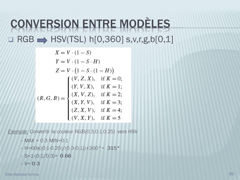 RGB HSV(TSL) h[0,360] s,v,r,g,b[0,1] Exemple: Convertir la couleur RGB(0.3,0.1,0.25) vers HSV – MAX = 0.3 MIN=0.1 – H=60x((0.1-0.25)/(0.3-0.1))+360°= 315° – S=1-(0.1/0.3)= 0.66 – V= 0.3 69 Mlle Hechkel Amina