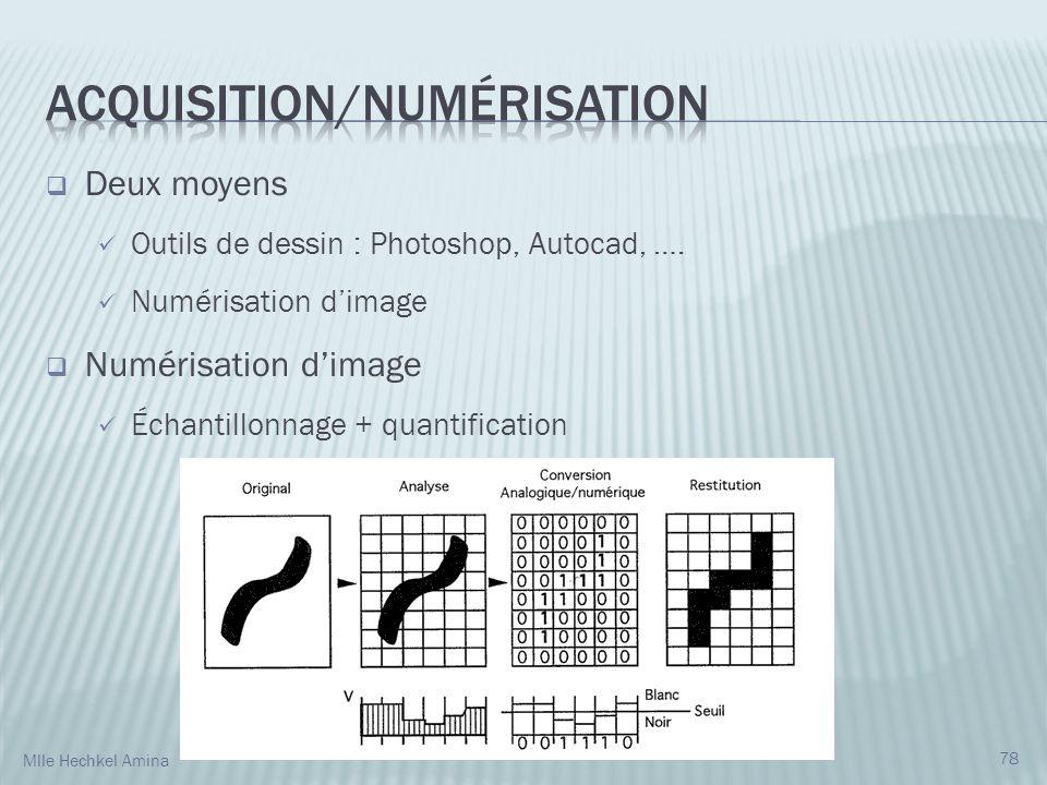 Deux moyens Outils de dessin : Photoshop, Autocad, …. Numérisation dimage Échantillonnage + quantification 78 Mlle Hechkel Amina