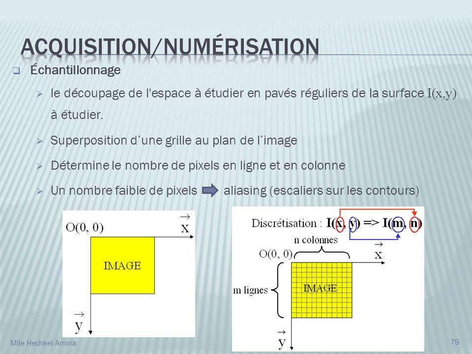 Échantillonnage le découpage de l'espace à étudier en pavés réguliers de la surface I(x,y) à étudier. Superposition dune grille au plan de limage Déte