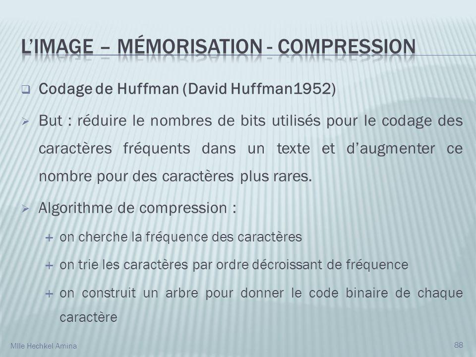 Codage de Huffman (David Huffman1952) But : réduire le nombres de bits utilisés pour le codage des caractères fréquents dans un texte et daugmenter ce nombre pour des caractères plus rares.