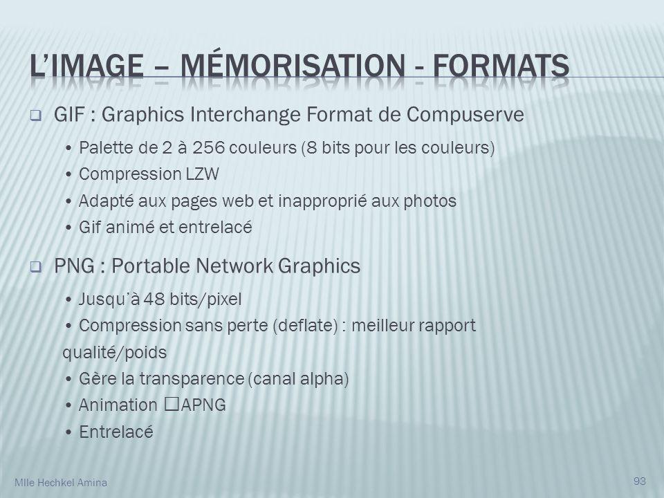 GIF : Graphics Interchange Format de Compuserve Palette de 2 à 256 couleurs (8 bits pour les couleurs) Compression LZW Adapté aux pages web et inapproprié aux photos Gif animé et entrelacé PNG : Portable Network Graphics Jusquà 48 bits/pixel Compression sans perte (deflate) : meilleur rapport qualité/poids Gère la transparence (canal alpha) Animation APNG Entrelacé 93 Mlle Hechkel Amina
