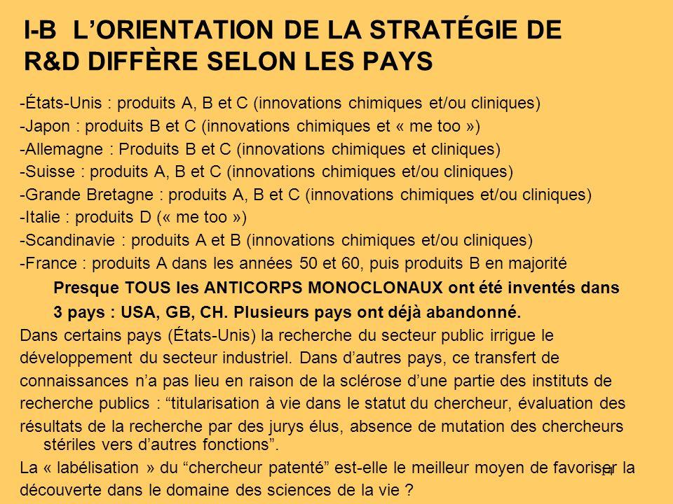 14 I-B LORIENTATION DE LA STRATÉGIE DE R&D DIFFÈRE SELON LES PAYS -États-Unis : produits A, B et C (innovations chimiques et/ou cliniques) -Japon : pr