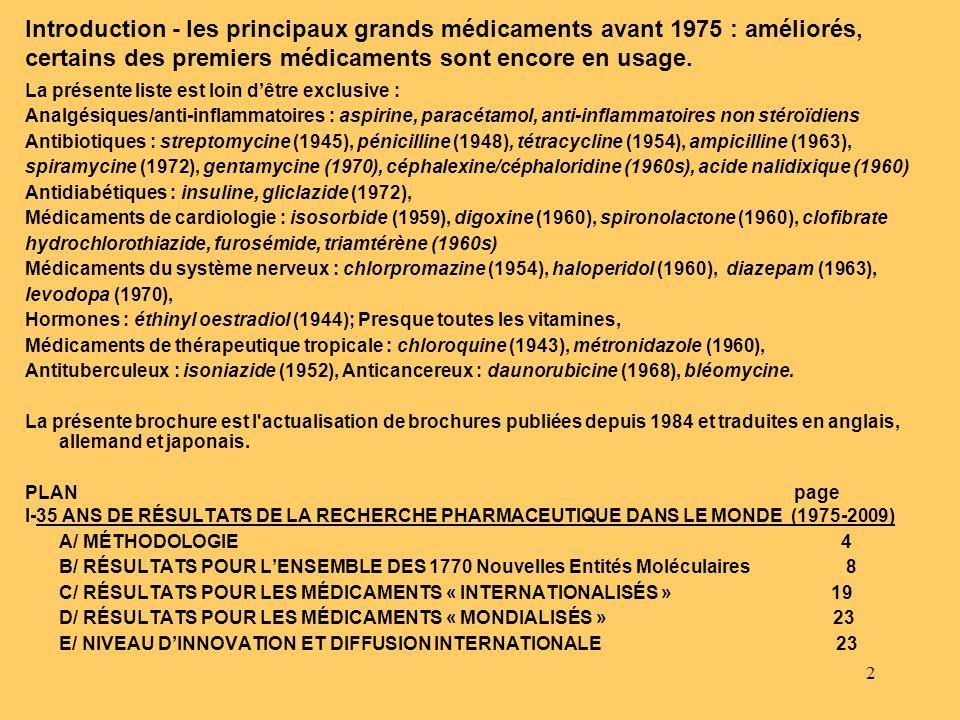 3 II-NOUVEAUX MÉDICAMENTS ET STRUCTURE DU MARCHÉ MONDIAL page A/ QUELQUES FAMILLES DE NOUVEAUX MÉDICAMENTS 29 B/ 1975-2009 : LES PRINCIPALES INNOVATIONS EN 35 ANS 31 C/ LES MÉDICAMENTS CONTRE LE SIDA 33 D/ INNOVATIONS ET STRUCTURATION DU MARCHÉ (exemple : France) 35 III-LES MÉDICAMENTS DE BIOTECHNOLOGIE A/ LÉMERGENCE DES MÉDICAMENTS DE BIOTECHNOLOGIE 36 B/ LEXEMPLE DES ANTICORPS MONOCLONAUX 42 C/ ORGANISMES GÉNÉTIQUEMENT MODIFIÉS (OGM) : PRINCIPE DE PRÉCAUTION 44 IV- NOUVEAUX MÉDICAMENTS ET MONDIALISATION A/ LA SCIENCE COMME MOYEN DE LA MONDIALISATION 50 B/ MONDIALISATION DES MÉDICAMENTS ET ORGANISATION MONDIALE DU COMMERCE 52 V- LE COÛT DE LA RECHERCHE-DÉVELOPPEMENT 56 A/ CE QUE PRODUIT LA RECHERCHE PHARMACEUTIQUE: INNOVATIONS ET ME-TOO 57 B/ COÛT DES NOUVELLES ENTITES MOLECULAIRES (New Molecular Entity) 61 C/ LES APPORTS DES LABORATOIRS INTERNATIONAUX DE RECHERCHE 62 D/ LES BREVETS POUR RECUPÉRER LES BUDGETS DE R&D 63 E/ LE STATUT DES « MÉDICAMENTS ORPHELINS » 67 F/ MONDIALISATION, BREVETS ET CONCENTRATION FINANCIÈRE 69 G/ LES MÉDICAMENTS INNOVATEURS SERONT CHERS 70 H/ CONTREPARTIE DU COUT DES MEDICAMENTS : cas du SIDA et de l Hépatite C 72 I/ LES 2 DETERMINANTS DE LA CONSOMMATION PHARMACEUTIQUE 73 J/ ON AURA TOUJOURS BESOIN DE NOUVEAUX MÉDICAMENTS 74 VI -A FORMATION DES DÉNOMINATIONS COMMUNES INTERNATIONALES (DCI)-TAXINOMIE 75 VI-B Bibliographie 77