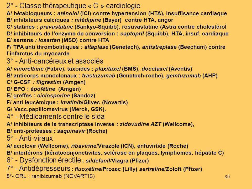 30 2° - Classe thérapeutique « C » cardiologie A/ bétabloqueurs : aténolol (ICI) contre hypertension (HTA), insuffisance cardiaque B/ inhibiteurs calc