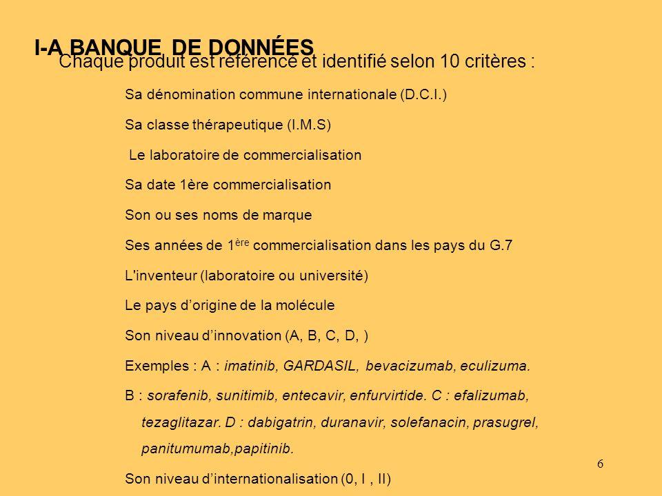 6 I-A BANQUE DE DONNÉES Chaque produit est référencé et identifié selon 10 critères : Sa dénomination commune internationale (D.C.I.) Sa classe thérap