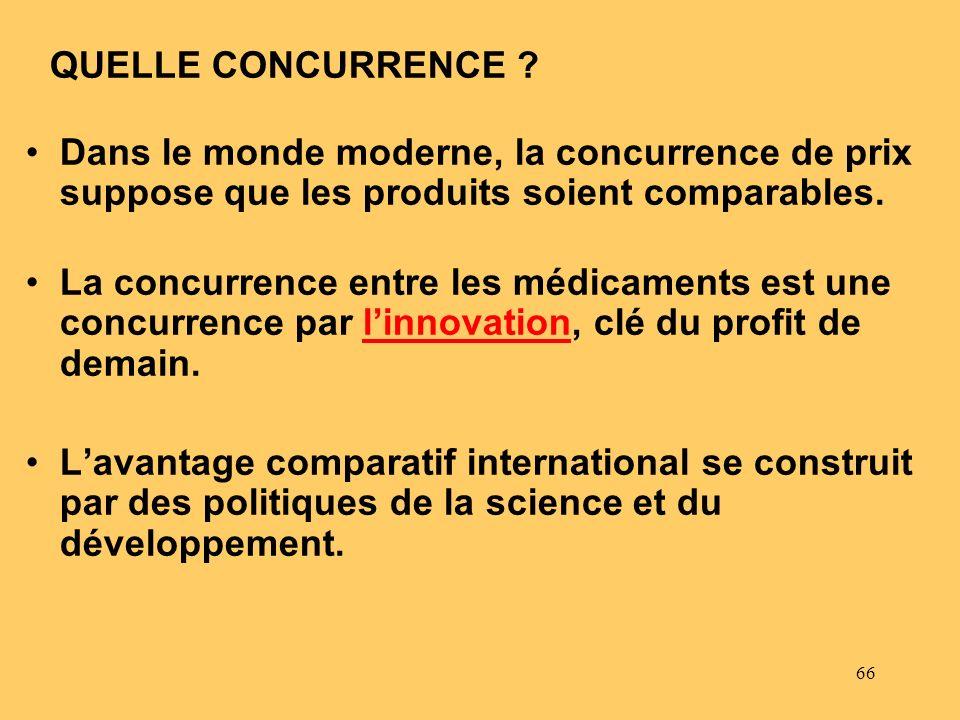 66 QUELLE CONCURRENCE ? Dans le monde moderne, la concurrence de prix suppose que les produits soient comparables. La concurrence entre les médicament