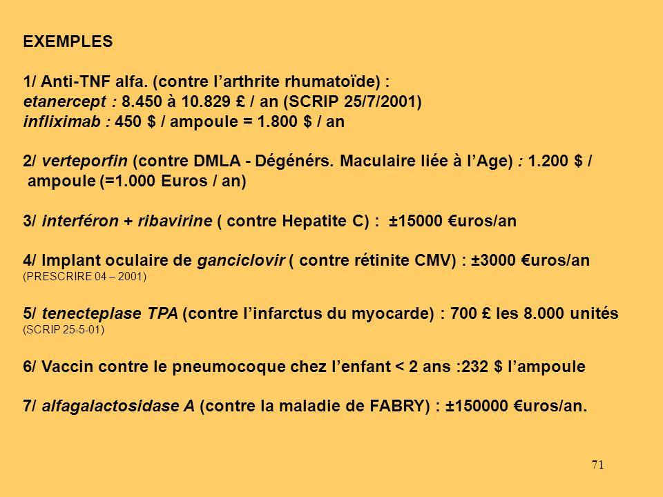 71 EXEMPLES 1/ Anti-TNF alfa. (contre larthrite rhumatoïde) : etanercept : 8.450 à 10.829 £ / an (SCRIP 25/7/2001) infliximab : 450 $ / ampoule = 1.80