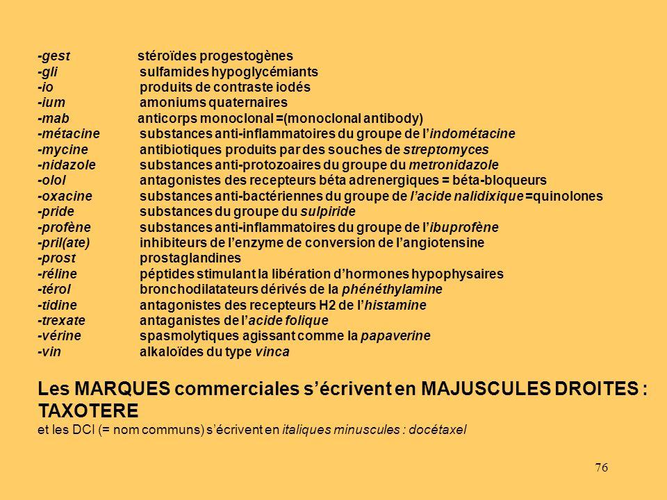 76 -gest stéroïdes progestogènes -glisulfamides hypoglycémiants -ioproduits de contraste iodés -iumamoniums quaternaires -mab anticorps monoclonal =(m