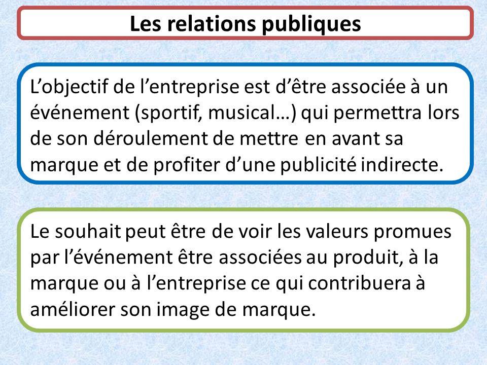 Les relations publiques Lobjectif de lentreprise est dêtre associée à un événement (sportif, musical…) qui permettra lors de son déroulement de mettre