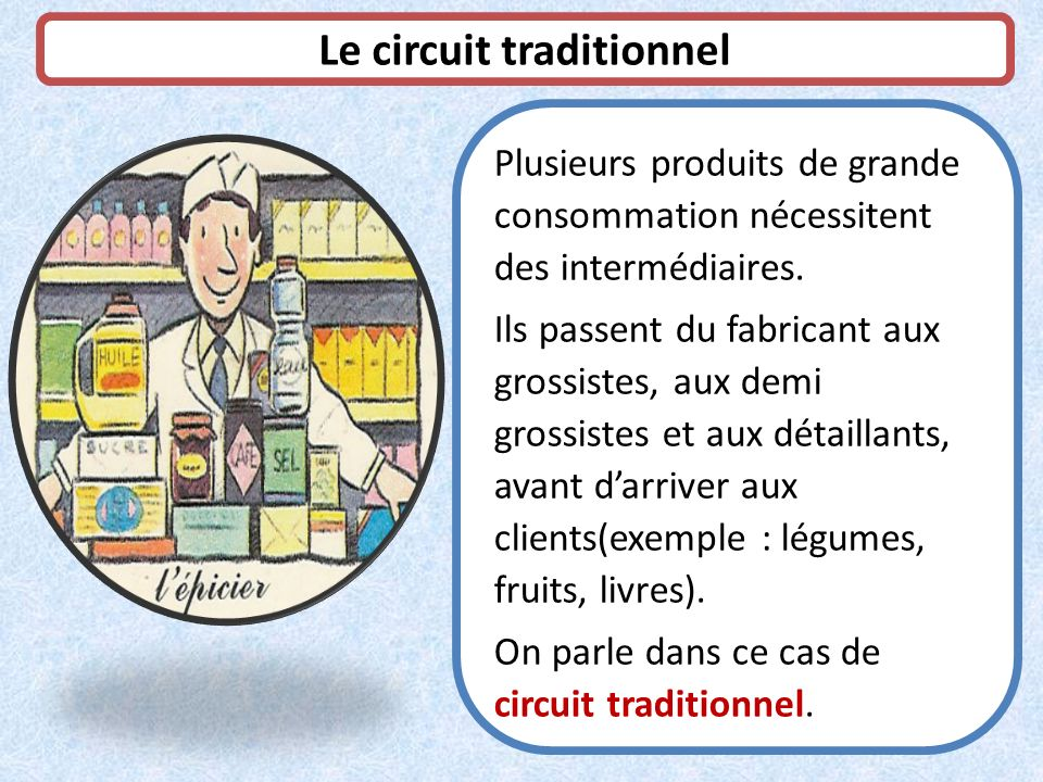 Le circuit traditionnel Plusieurs produits de grande consommation nécessitent des intermédiaires. Ils passent du fabricant aux grossistes, aux demi gr