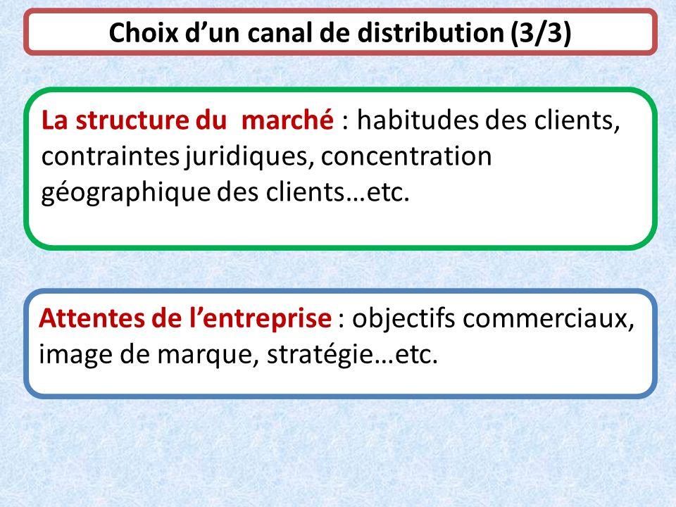 Choix dun canal de distribution (3/3) La structure du marché : habitudes des clients, contraintes juridiques, concentration géographique des clients…e