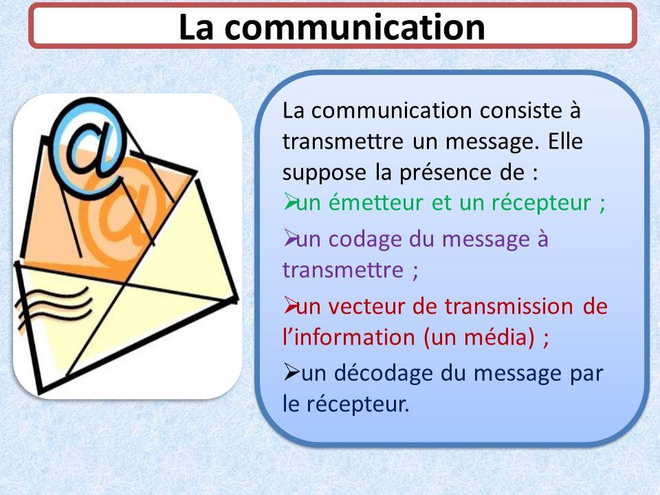 La communication La communication consiste à transmettre un message. Elle suppose la présence de : un émetteur et un récepteur ; un codage du message